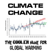 Global Warming or Climate Change?